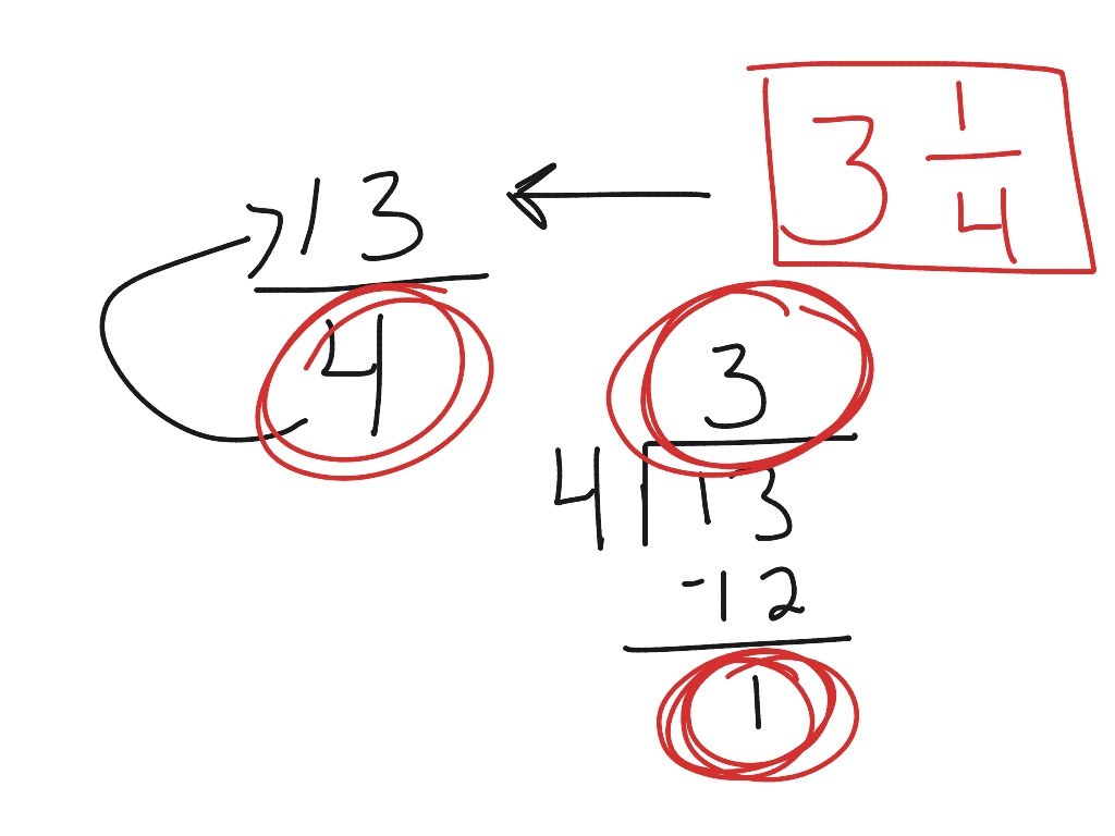 Mixed Numbers To Improper Fractions Amp Reverse