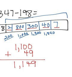 subtracting using a strip diagram math elementary math subtraction strategy math 4th grade showme [ 1024 x 768 Pixel ]