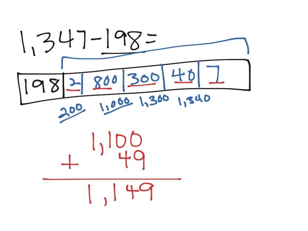 medium resolution of subtracting using a strip diagram math elementary math subtraction strategy math 4th grade showme