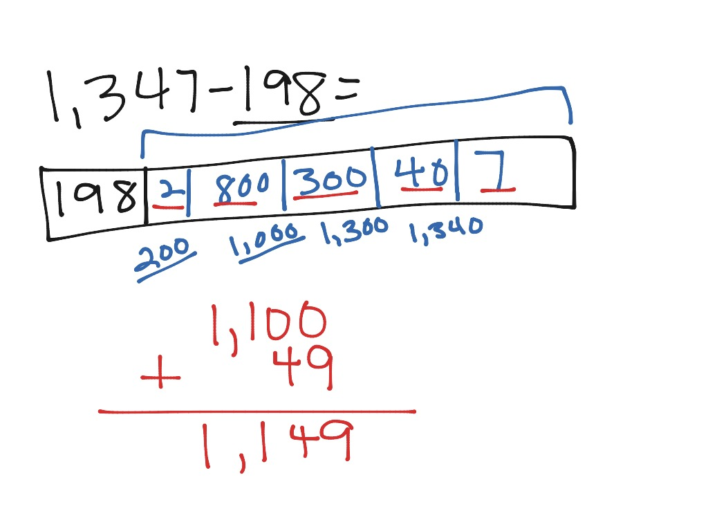 hight resolution of subtracting using a strip diagram math elementary math subtraction strategy math 4th grade showme