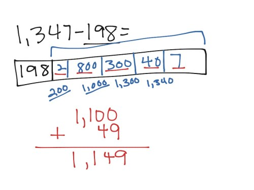 small resolution of subtracting using a strip diagram math elementary math subtraction strategy math 4th grade showme