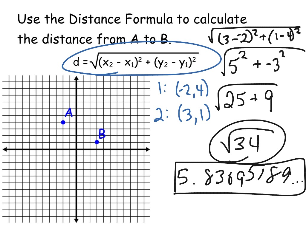 Geometry Distance Formula Lesson