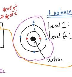 bohr diagram for calcium atom [ 1024 x 768 Pixel ]