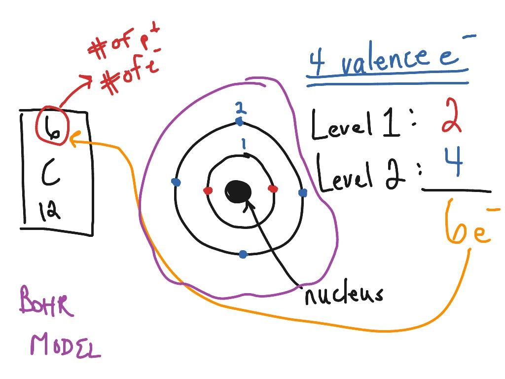 hight resolution of bohr diagram for calcium atom