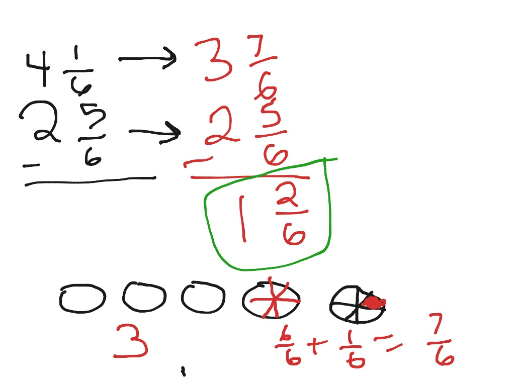 Renaming Mixed Numbers In Subtraction