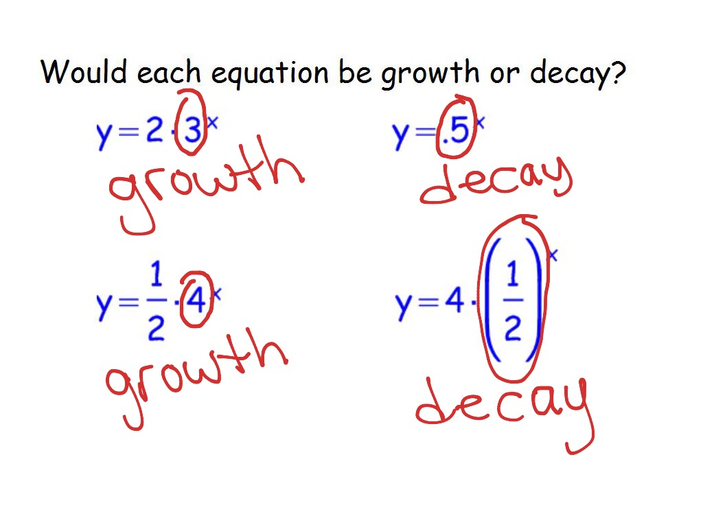 Exponential Growth Equation Formula