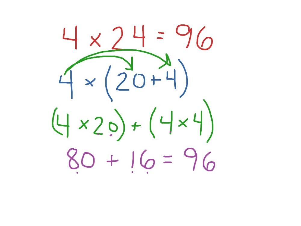 medium resolution of Manuele - Distributive Property of Multiplication   Math   ShowMe