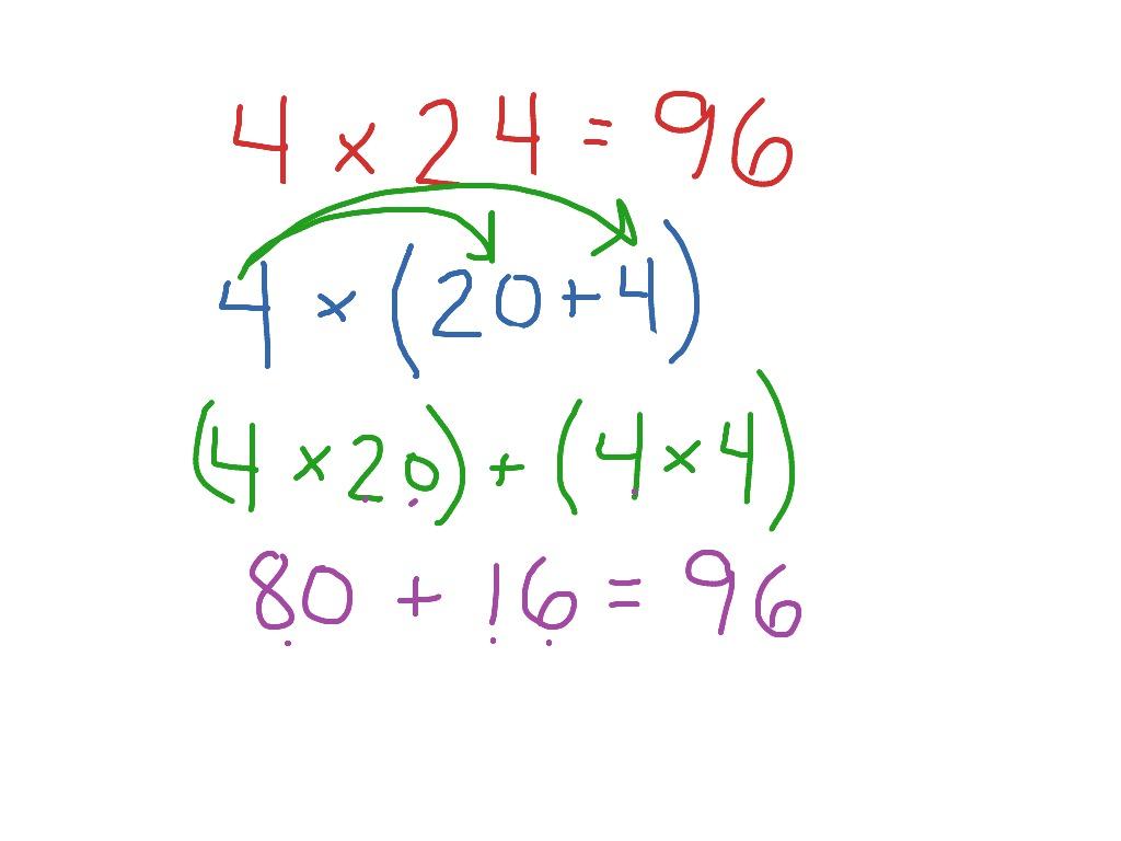 hight resolution of Manuele - Distributive Property of Multiplication   Math   ShowMe