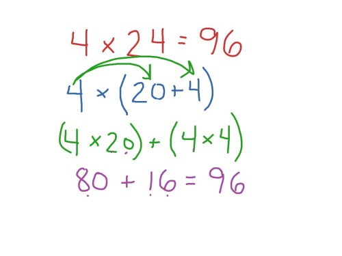 small resolution of Manuele - Distributive Property of Multiplication   Math   ShowMe
