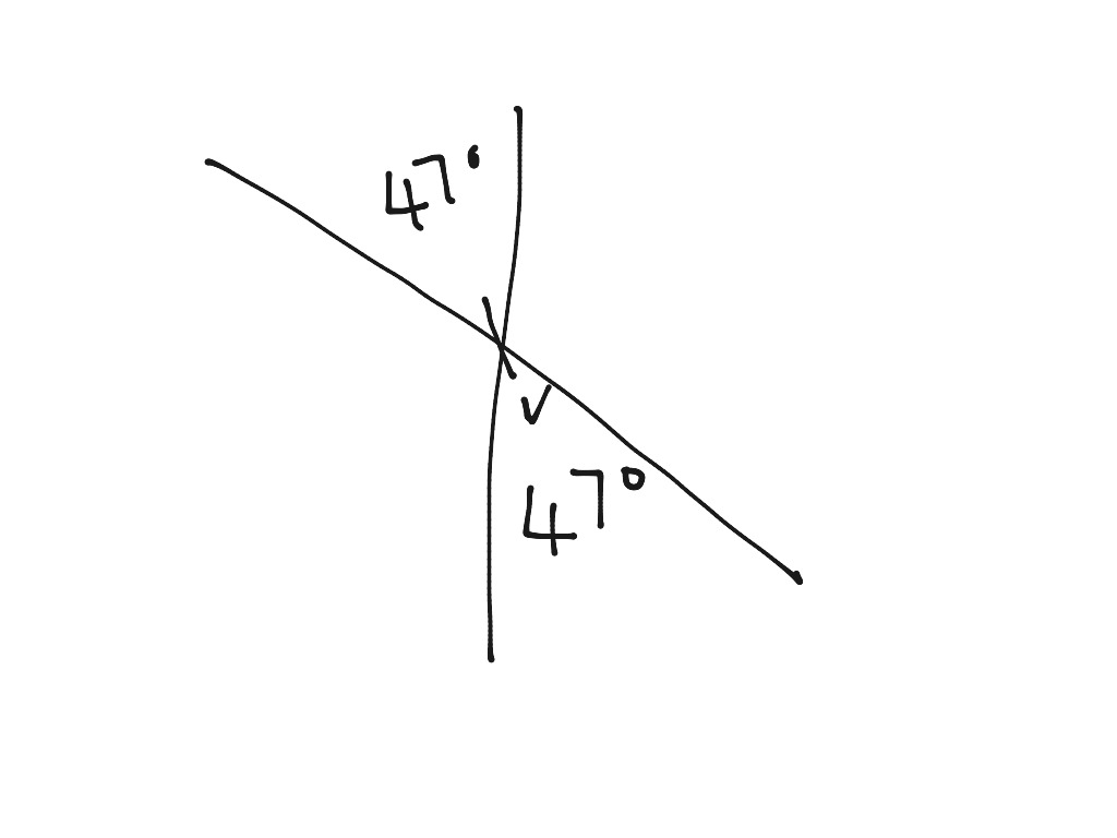 Vertically Opposite Angles Are Equal