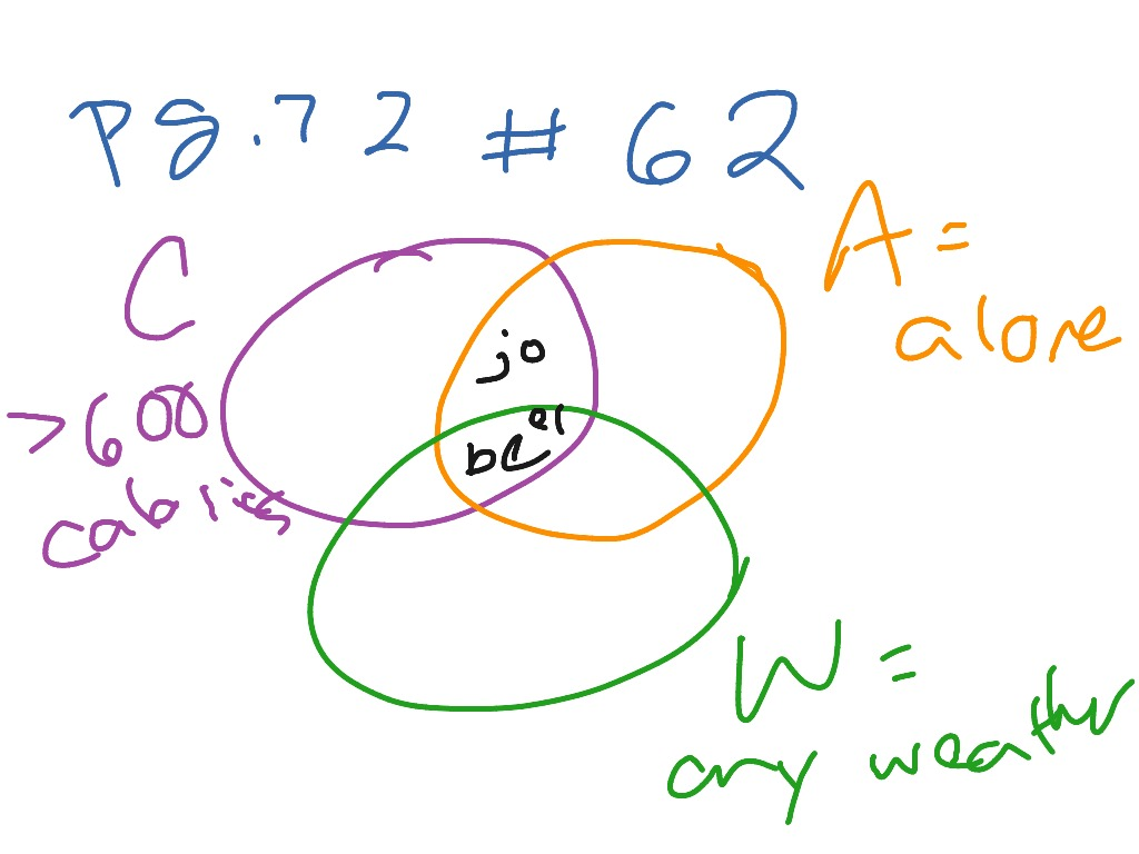 hight resolution of most viewed thumbnail venn diagrams