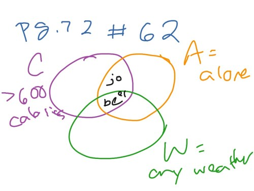 small resolution of most viewed thumbnail venn diagrams