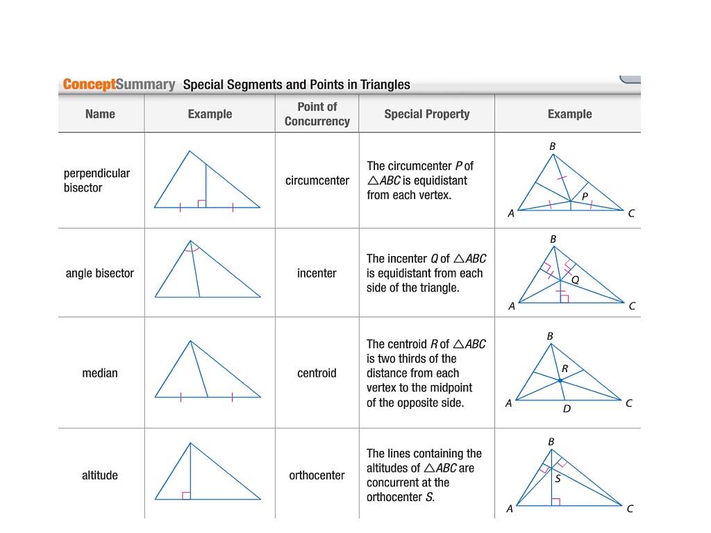 Worksheet Special Segments In Triangles Worksheet