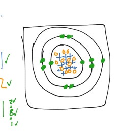 how to draw bohr models for ions bohr diagram for na [ 1024 x 768 Pixel ]