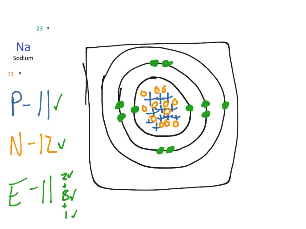 medium resolution of how to draw bohr models for ions bohr diagram for na