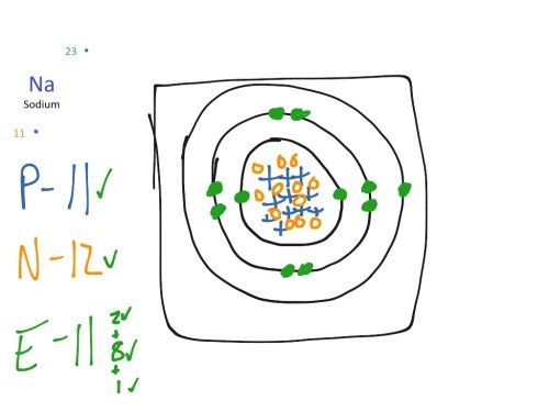 small resolution of how to draw bohr models for ions bohr diagram for na