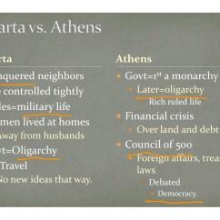 Athens And Sparta Venn Diagram Model Railway Dcc Wiring Diagrams Showme A Comparing