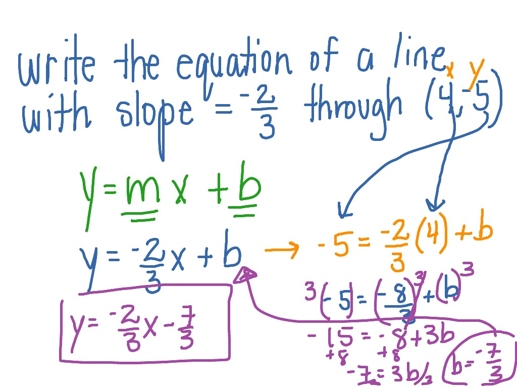 Write The Equation Of A Line Given Slope And A Point