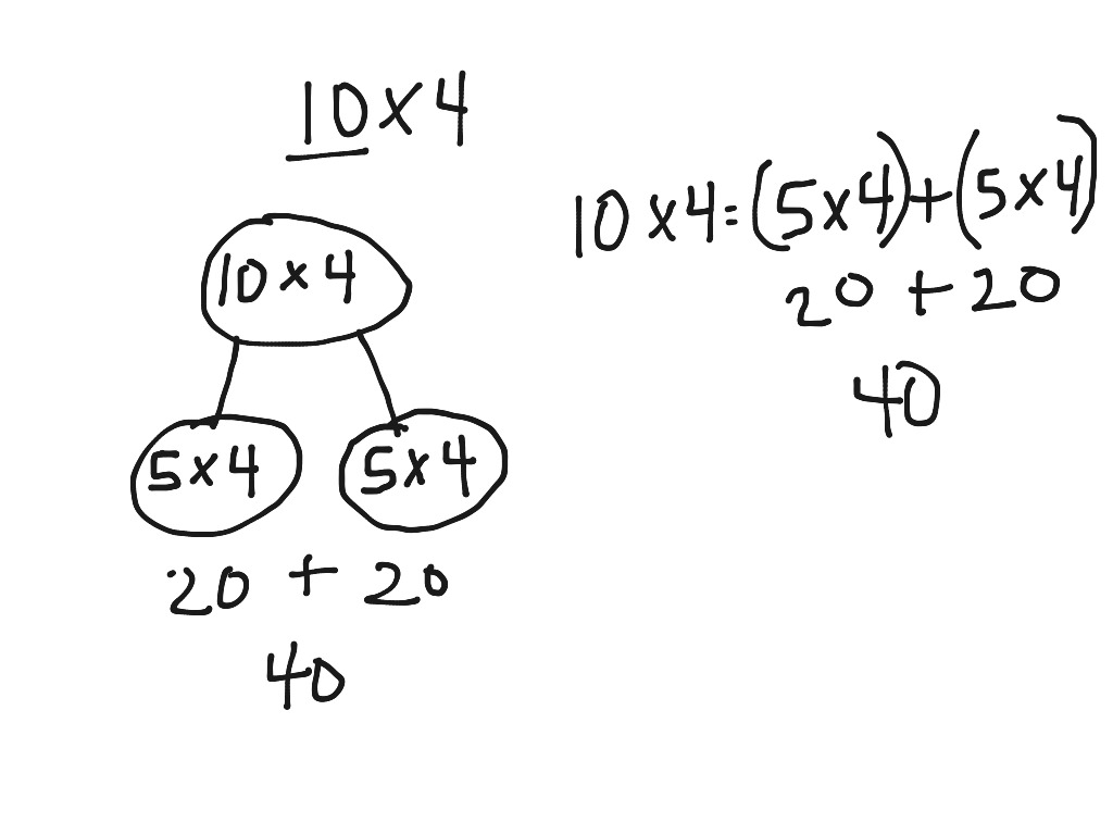 hight resolution of Break Apart and Distribute   Math