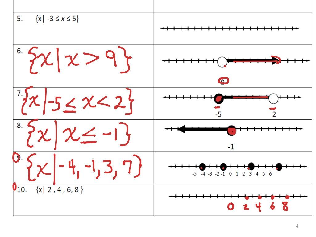 Set Builder Notation