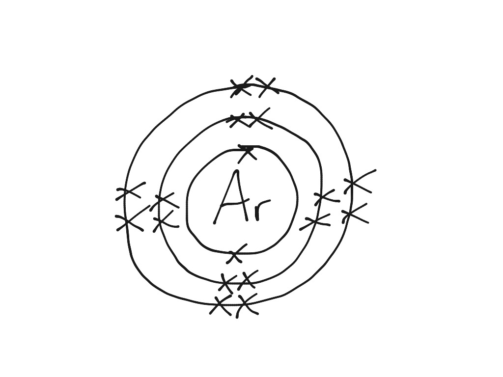 hight resolution of argon diagram