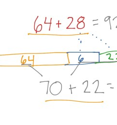 tape diagrams math elementary math 2nd grade math addition subtraction showme [ 1024 x 768 Pixel ]