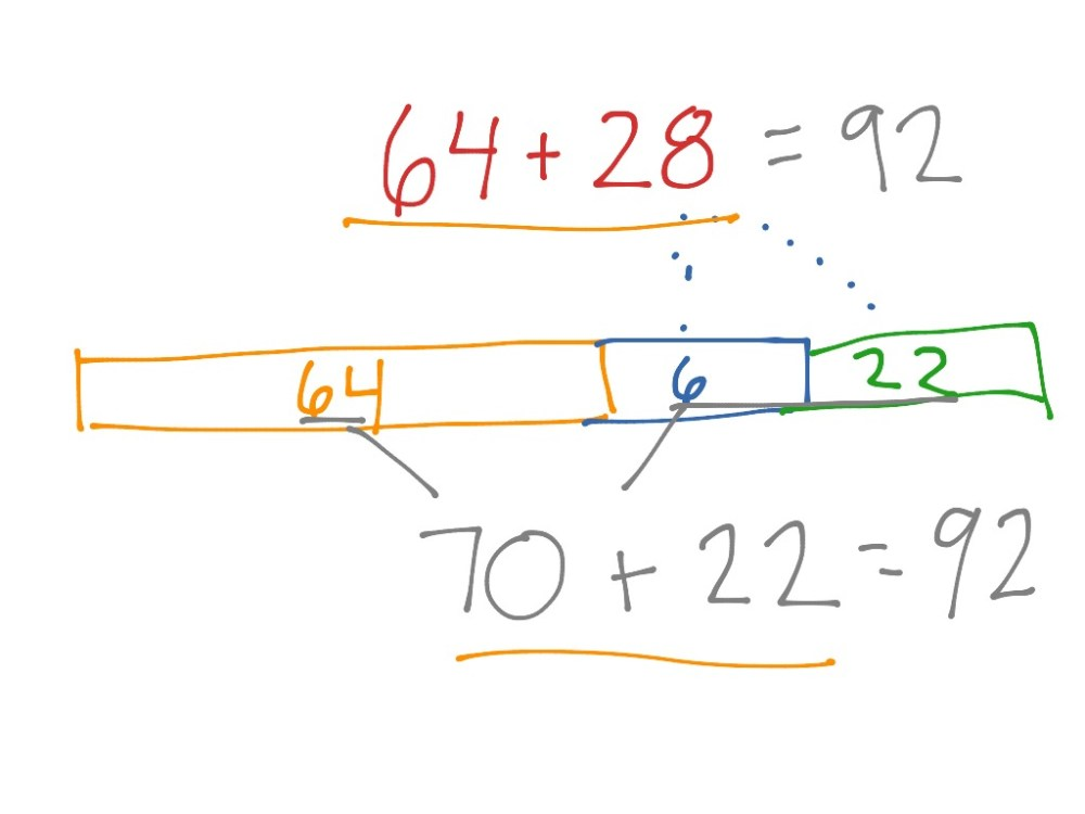 medium resolution of tape diagrams math elementary math 2nd grade math addition subtraction showme