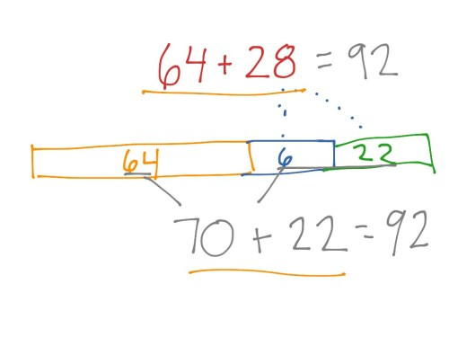 small resolution of tape diagrams math elementary math 2nd grade math addition subtraction showme