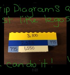 comparison problem solving with strip diagrams math elementarycomparison problem solving with strip diagrams math  [ 1024 x 768 Pixel ]