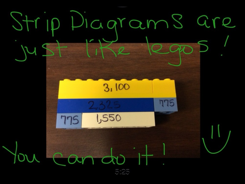 medium resolution of comparison problem solving with strip diagrams math elementarycomparison problem solving with strip diagrams math