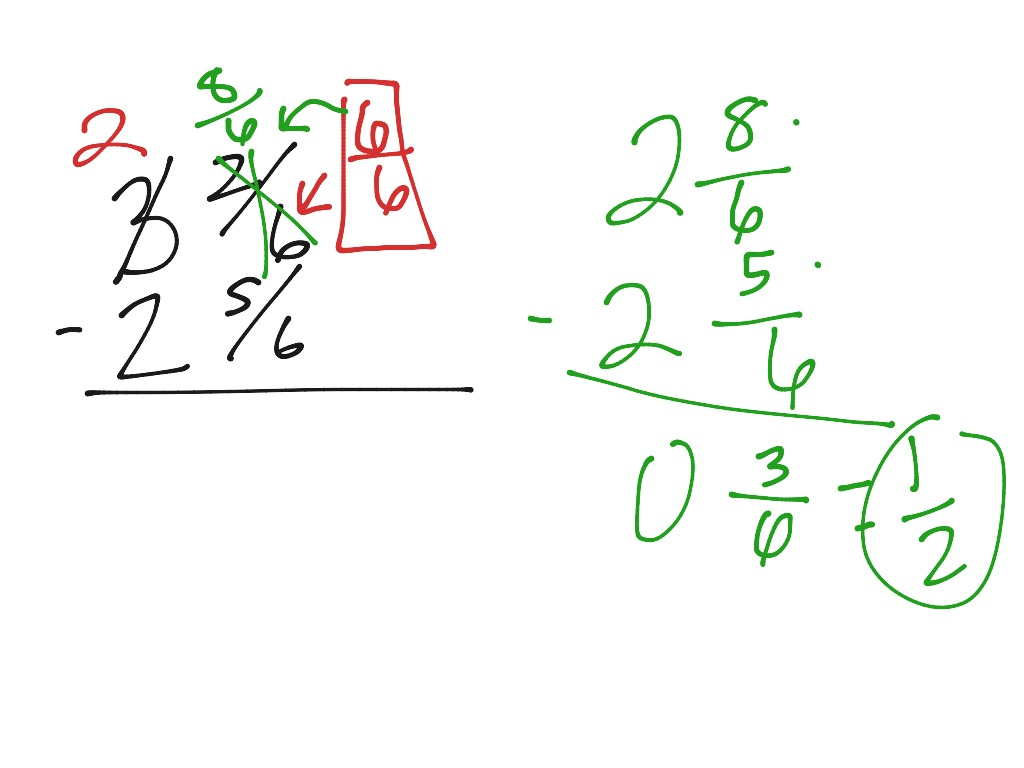 Adding And Subtracting Mixed Fractions