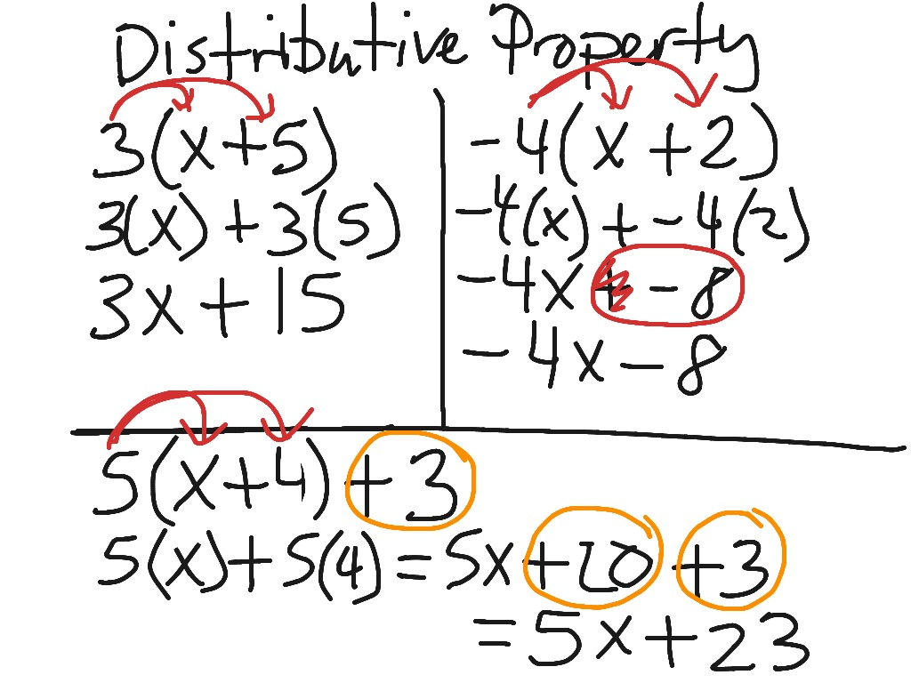 Worksheet Simplifying Expressions With Distributive
