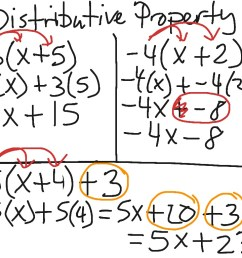 Topic - distributive property   ShowMe Online Learning [ 768 x 1024 Pixel ]
