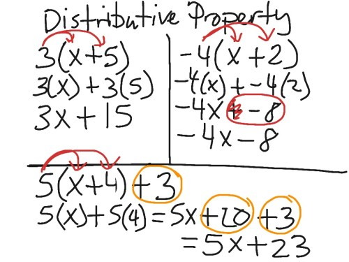 small resolution of Topic - distributive property   ShowMe Online Learning