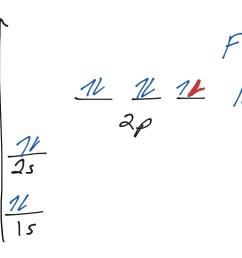 orbital diagrams [ 1024 x 768 Pixel ]