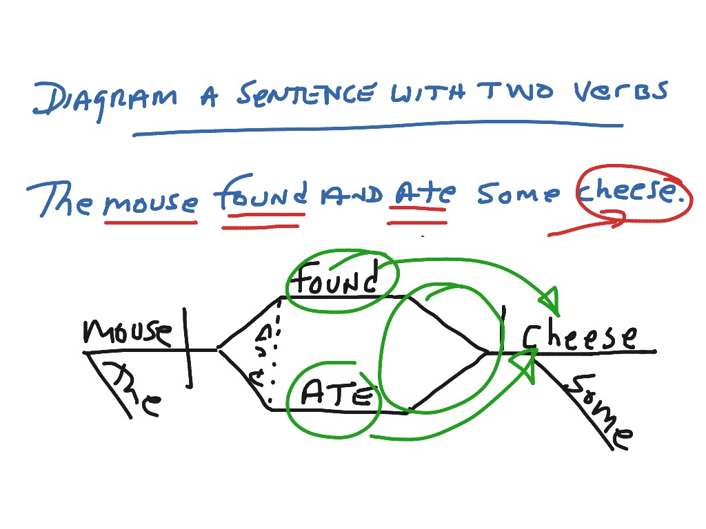diagram my sentence online 2006 vw passat turbo engine how to this computer monitor clip art