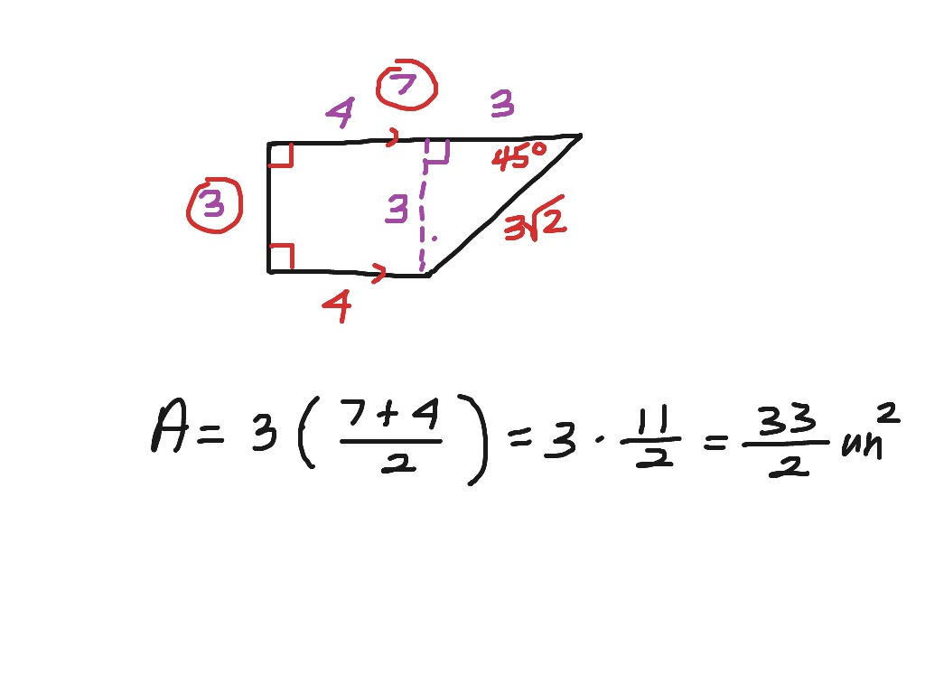 Difference between a square and a rectangle