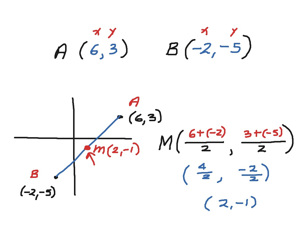 Place Value Sections Method For Division