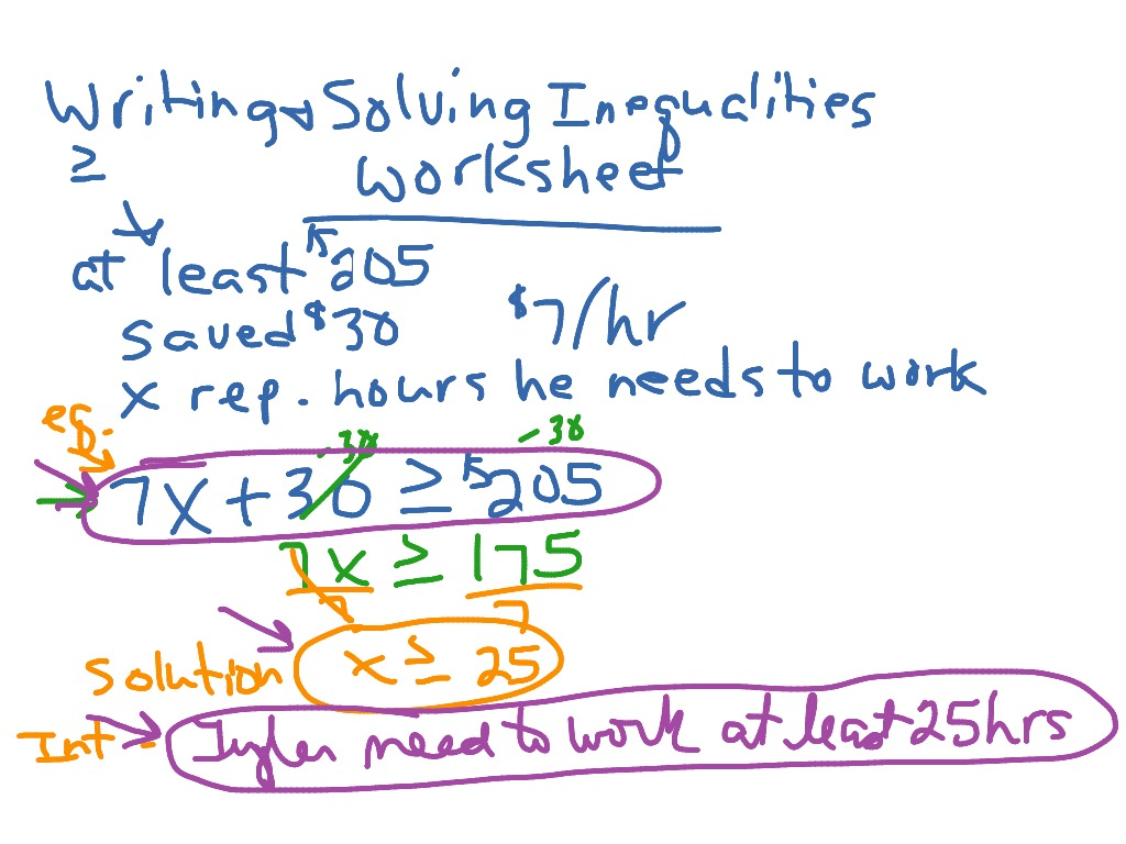 Writing And Solving Inequalities Worksheet