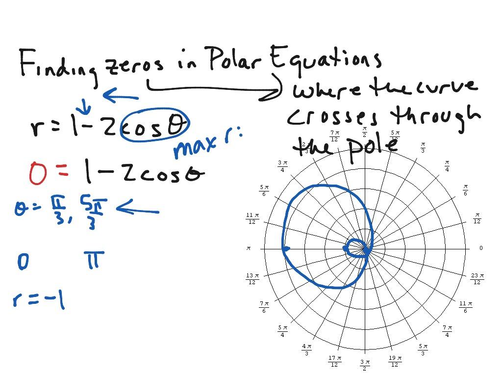 Finding zeros in Polar Equations (MAC 1114 Sec 10.8