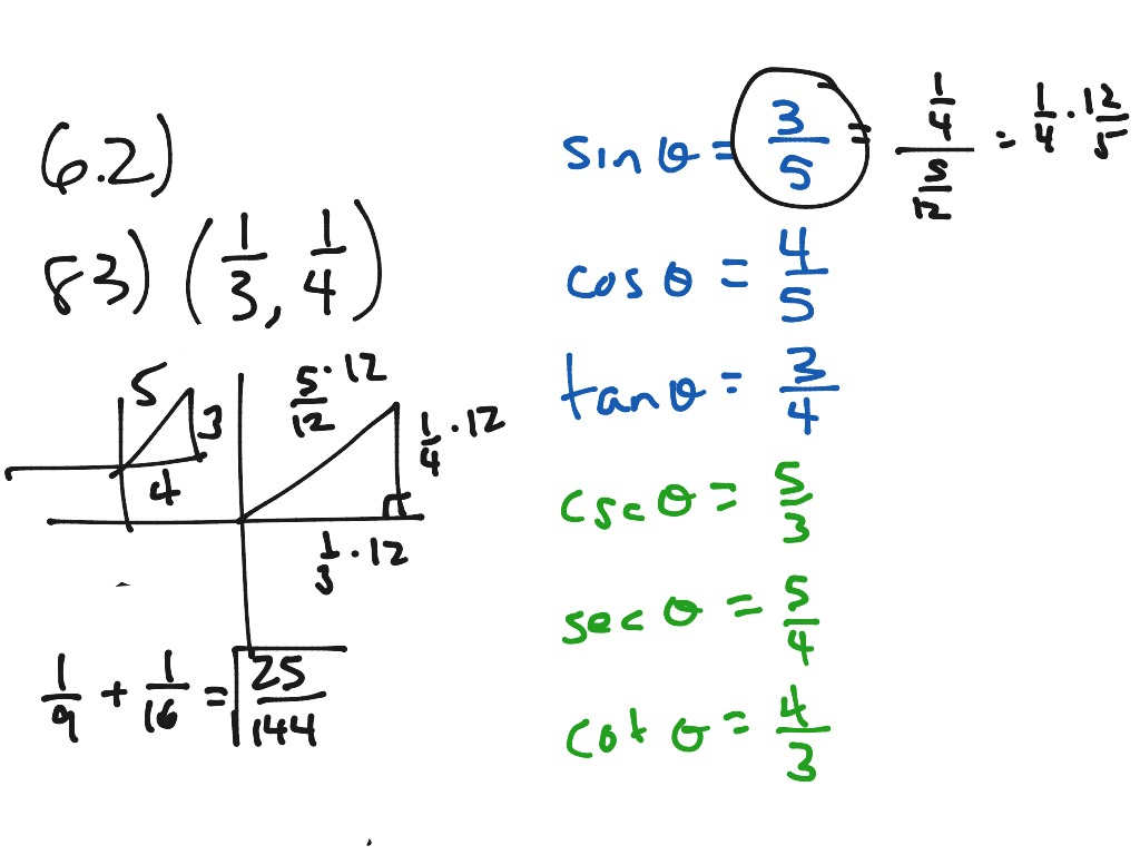 Examples of Using the calculator to approximate trig