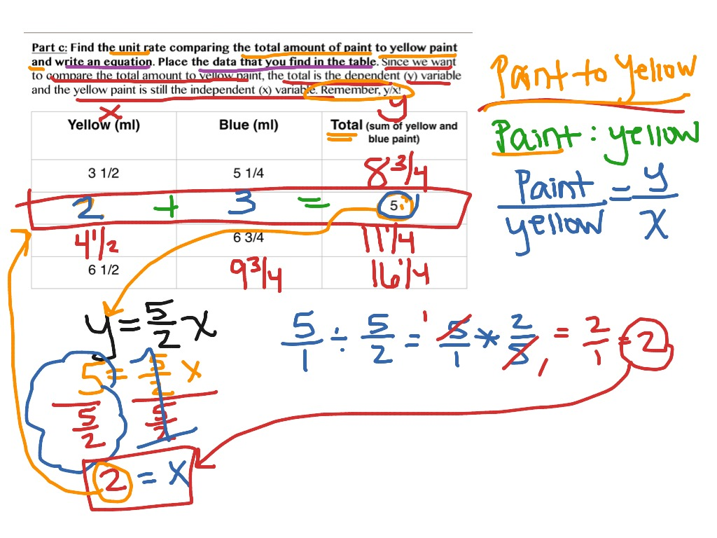 Math Module 1 Lesson 13 Hw 2