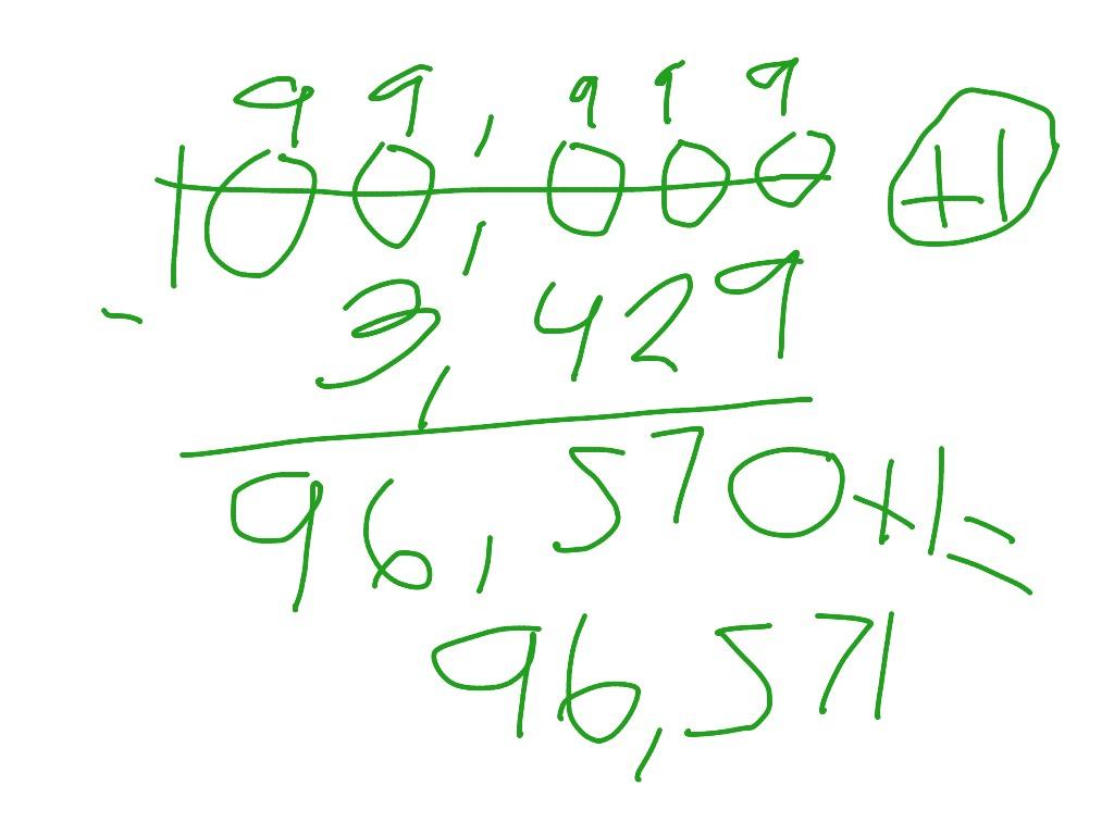 Bjkl Subtracting Across Zeros