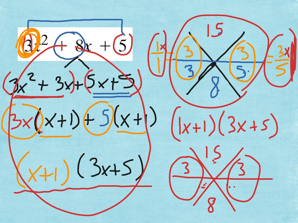 Factoring Quadratic Trinomial Snowflake Method
