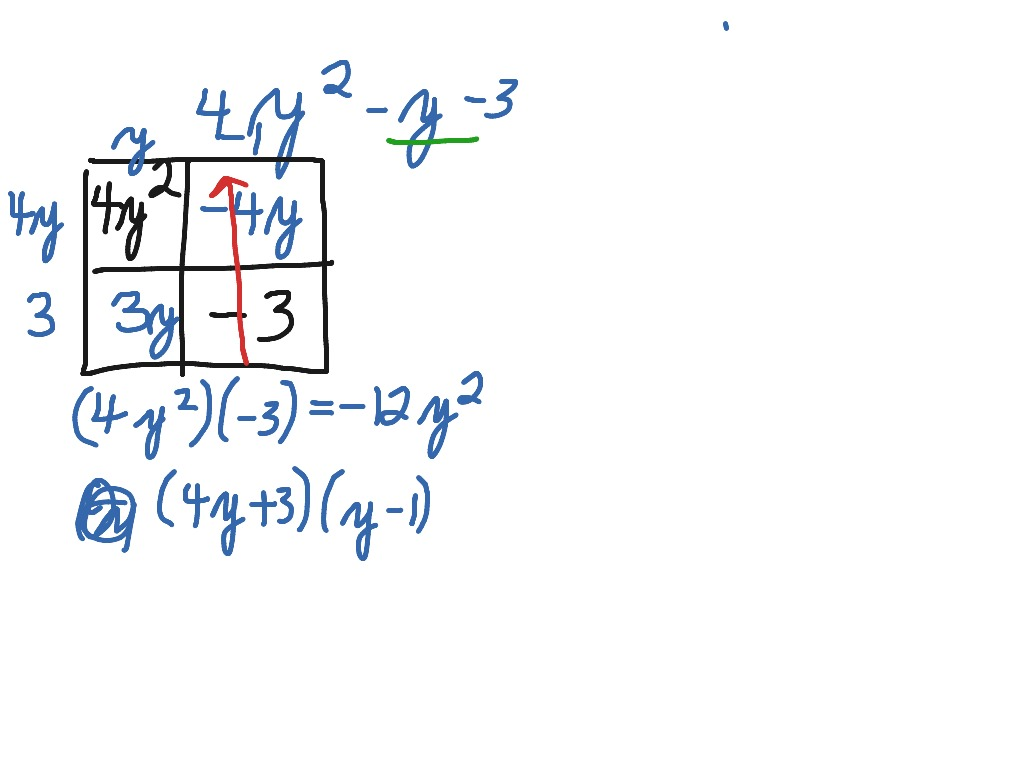 Factoring Trinomials By The Box Method