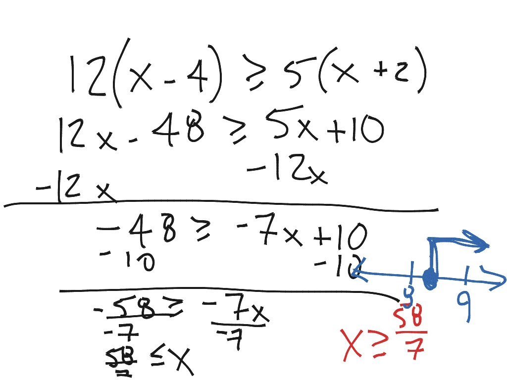 Solving Simple Inequalities, Multi Step Inequalities, and