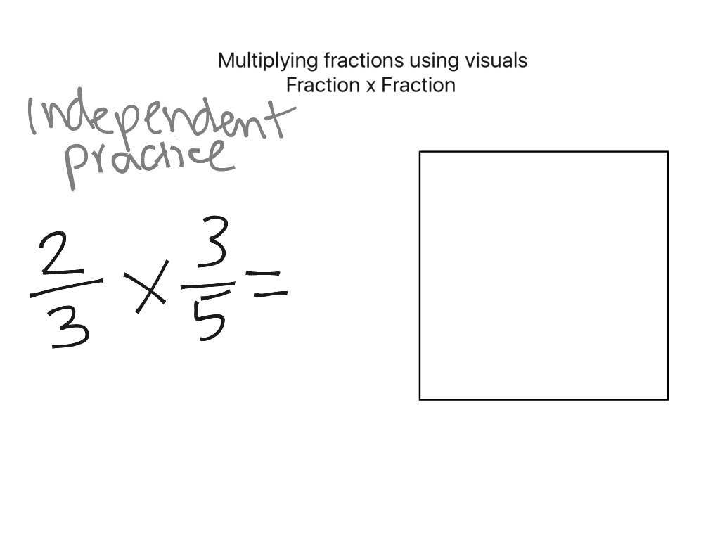 Multiplying Fractions Using Visual Models