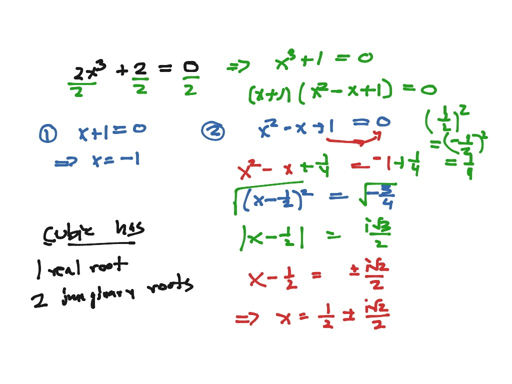 Factoring Cubic Polynomials And Equations
