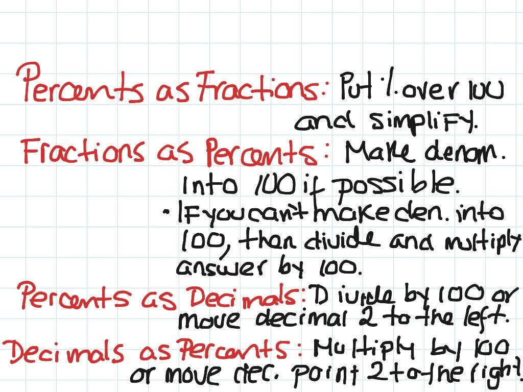 6 5 Fractions Decimals And Percents Pre Algebra
