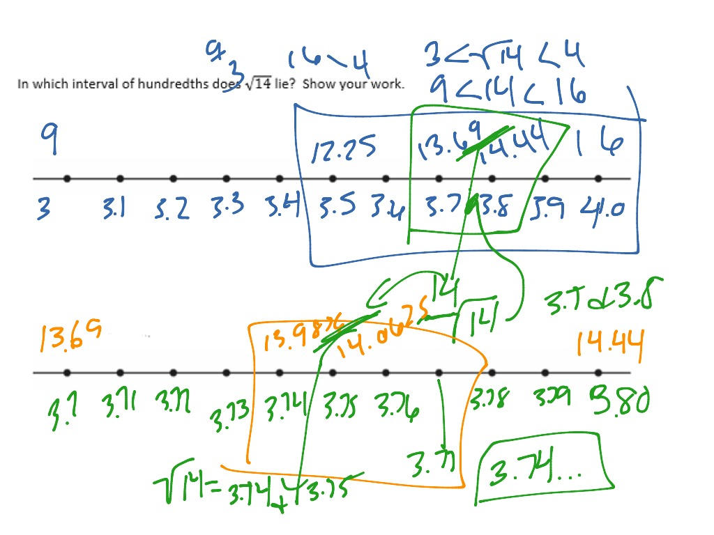 2 25 Estimate Square Roots And Irrational And Rational